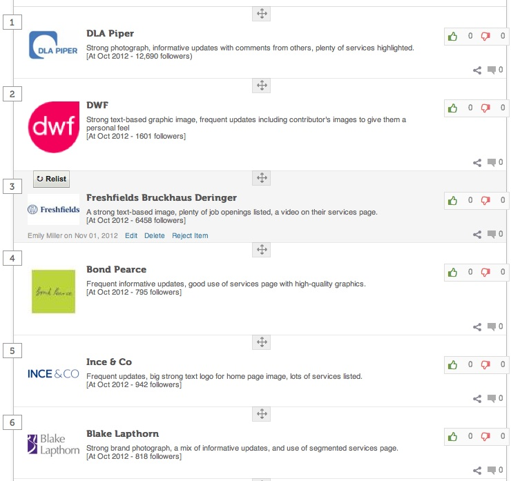 UK law firms with good LinkedIn company pages